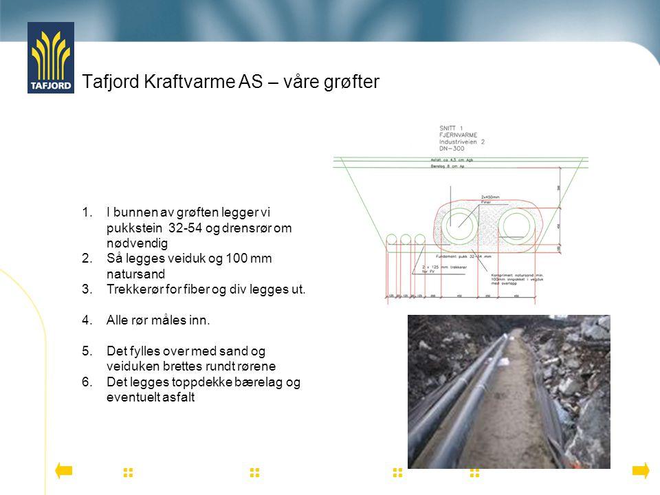 Tafjord Kraftvarme AS – våre grøfter