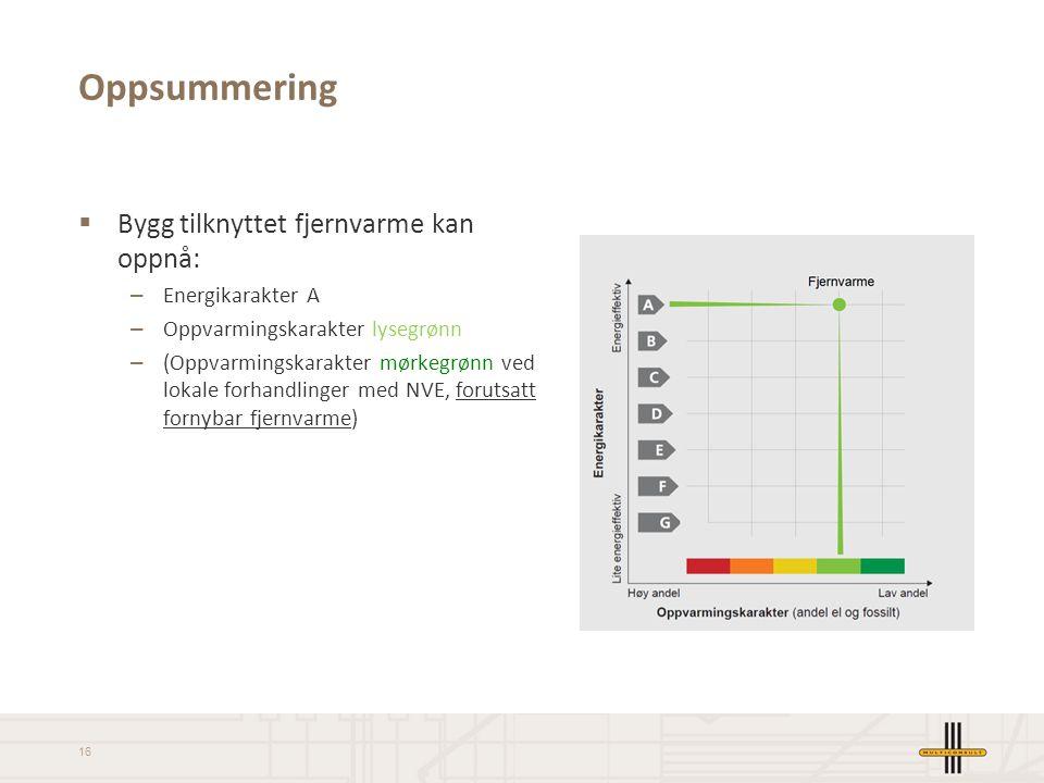 Oppsummering Bygg tilknyttet fjernvarme kan oppnå: Energikarakter A