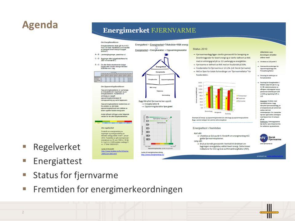 Agenda Regelverket Energiattest Status for fjernvarme