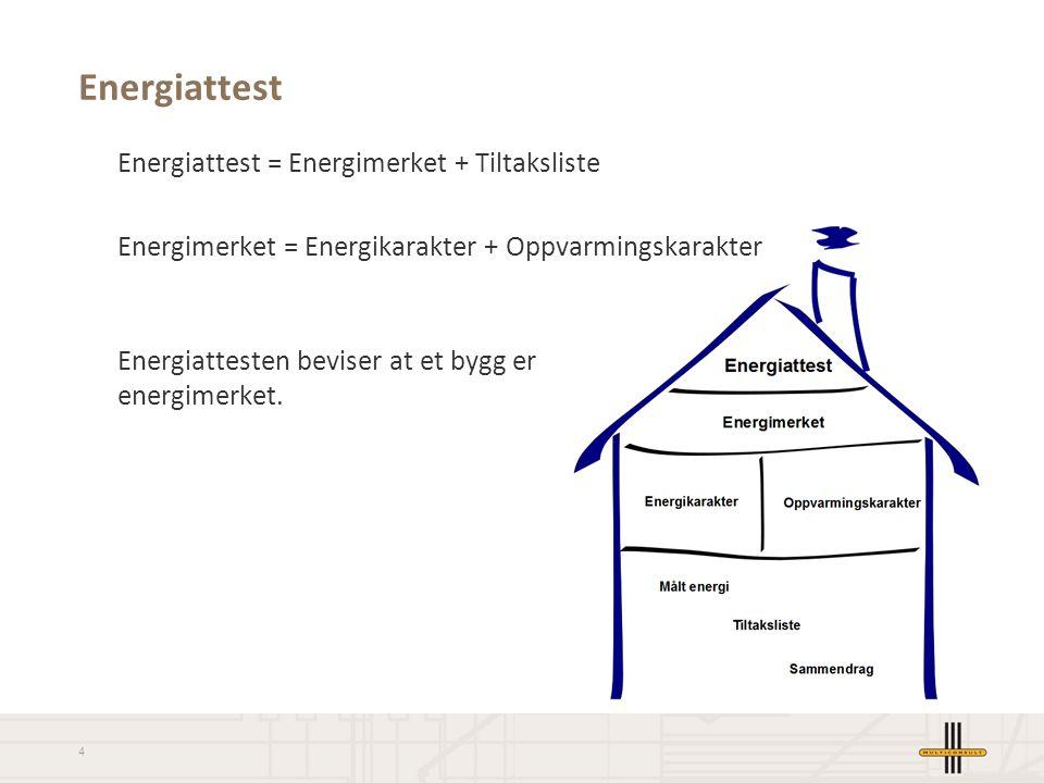 Energiattest Energiattest = Energimerket + Tiltaksliste Energimerket = Energikarakter + Oppvarmingskarakter
