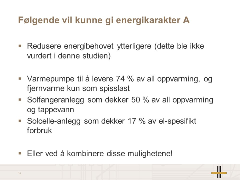 Følgende vil kunne gi energikarakter A