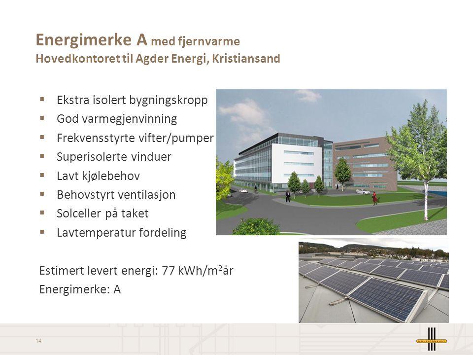 Energimerke A med fjernvarme Hovedkontoret til Agder Energi, Kristiansand
