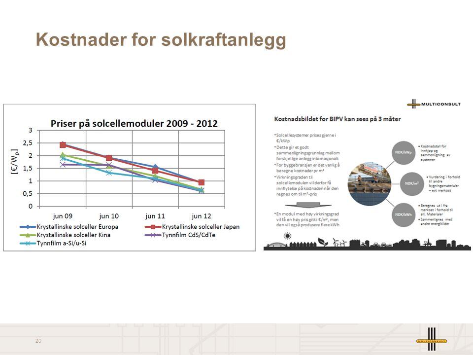 Kostnader for solkraftanlegg