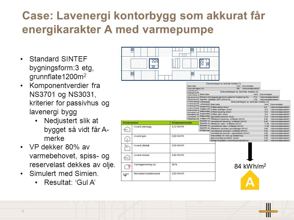 Case: Lavenergi kontorbygg som akkurat får energikarakter A med varmepumpe