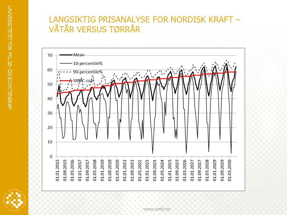 LANGSIKTIG PRISANALYSE FOR NORDISK KRAFT – VÅTÅR VERSUS TØRRÅR