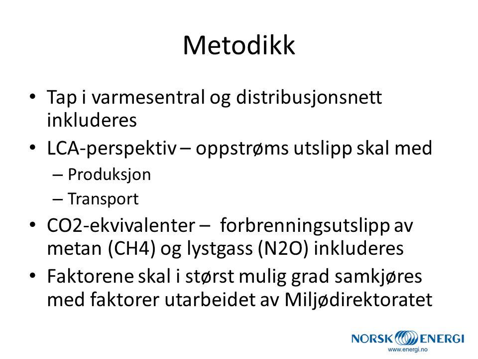 Metodikk Tap i varmesentral og distribusjonsnett inkluderes