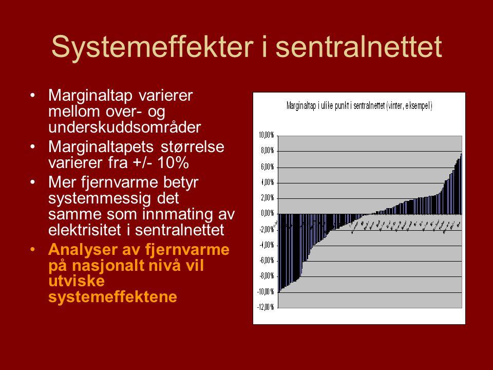 Systemeffekter i sentralnettet