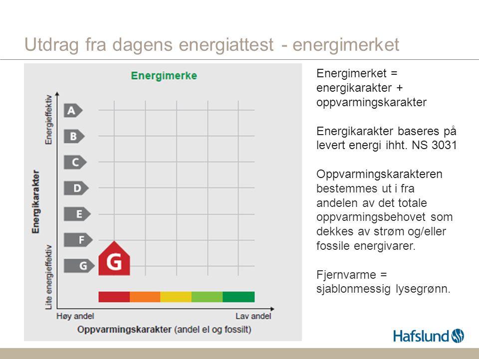 Utdrag fra dagens energiattest - energimerket