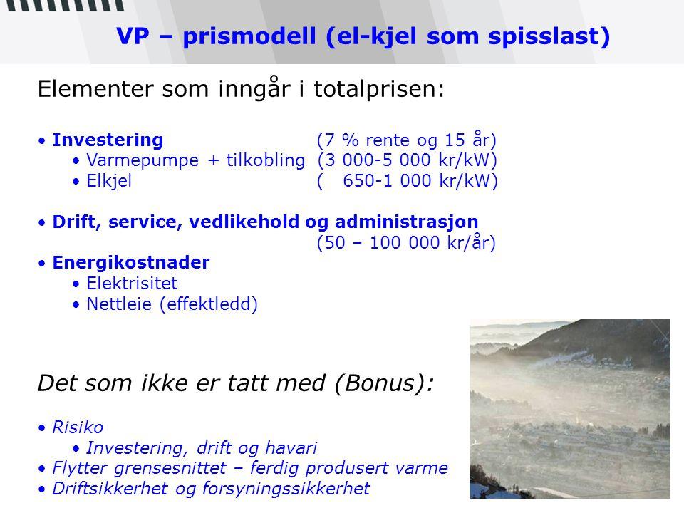 VP – prismodell (el-kjel som spisslast)