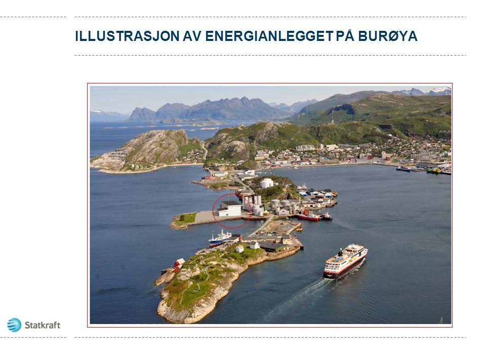 Illustrasjon av energianlegget på Burøya