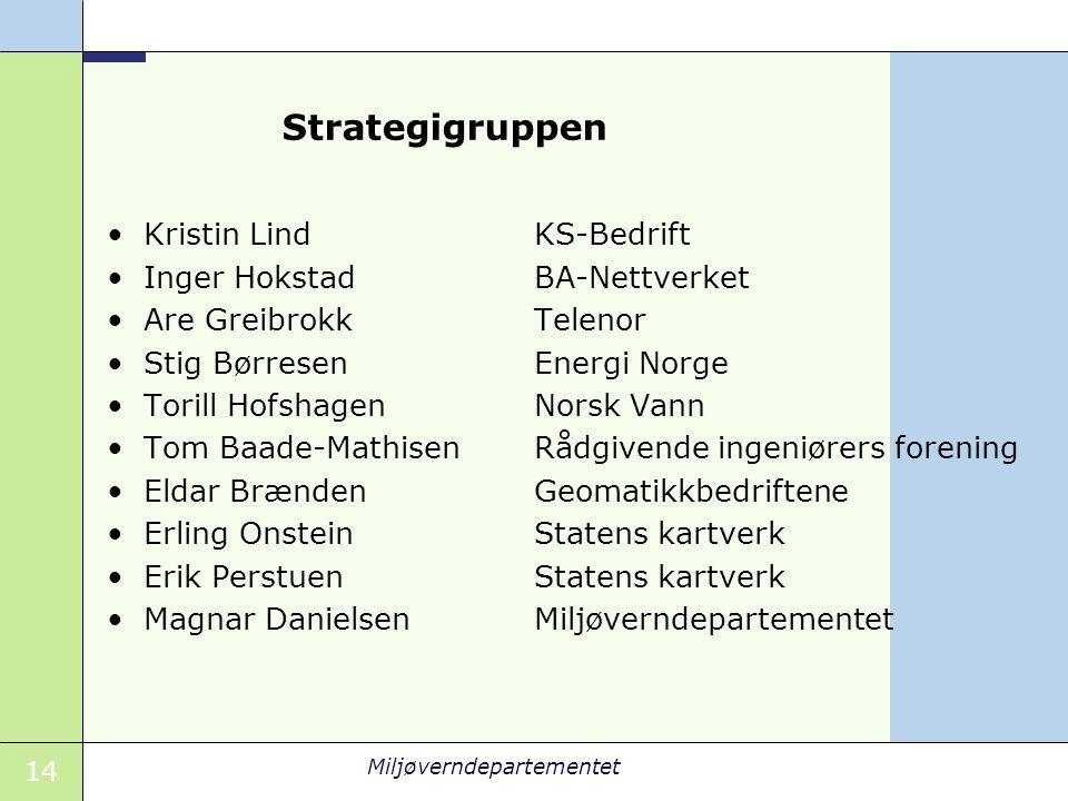 Strategigruppen Kristin Lind KS-Bedrift Inger Hokstad BA-Nettverket
