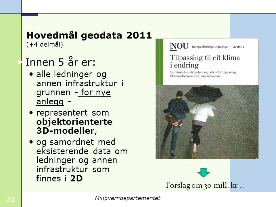 Hovedmål geodata 2011 (+4 delmål)