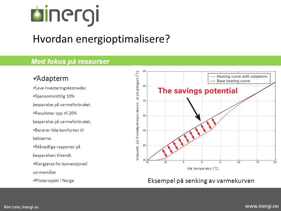 Hvordan energioptimalisere