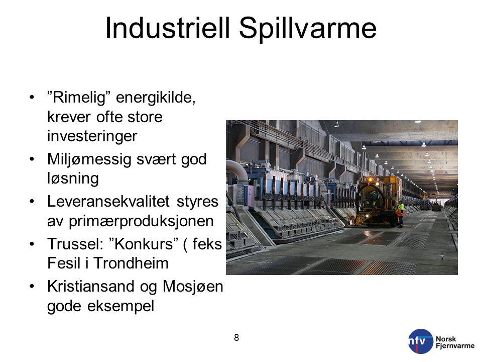Industriell Spillvarme