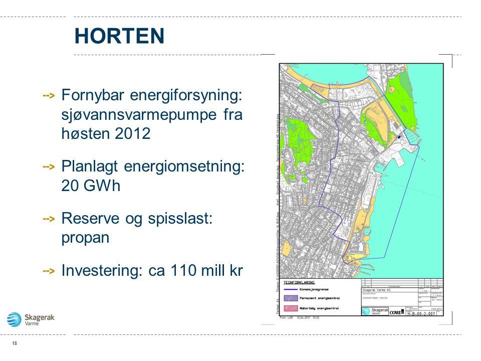 HORTEN Fornybar energiforsyning: sjøvannsvarmepumpe fra høsten 2012