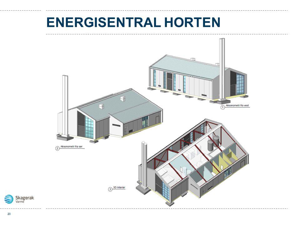 ENERGISENTRAL HORTEN