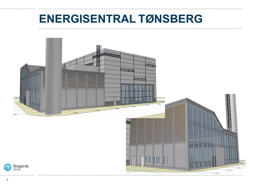 ENERGISENTRAL Tønsberg