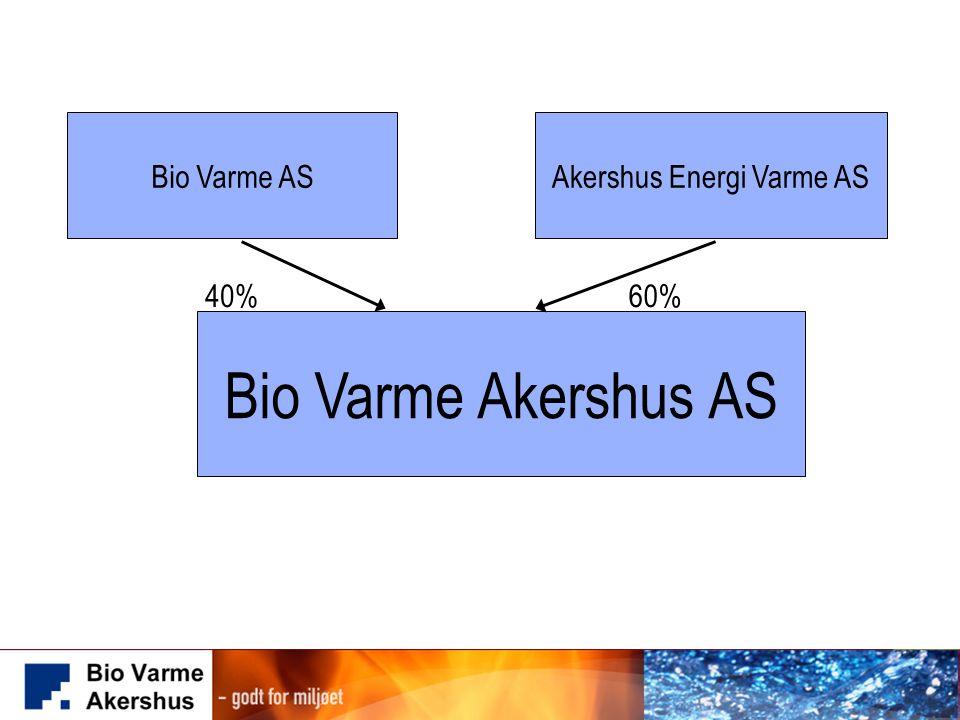 Akershus Energi Varme AS