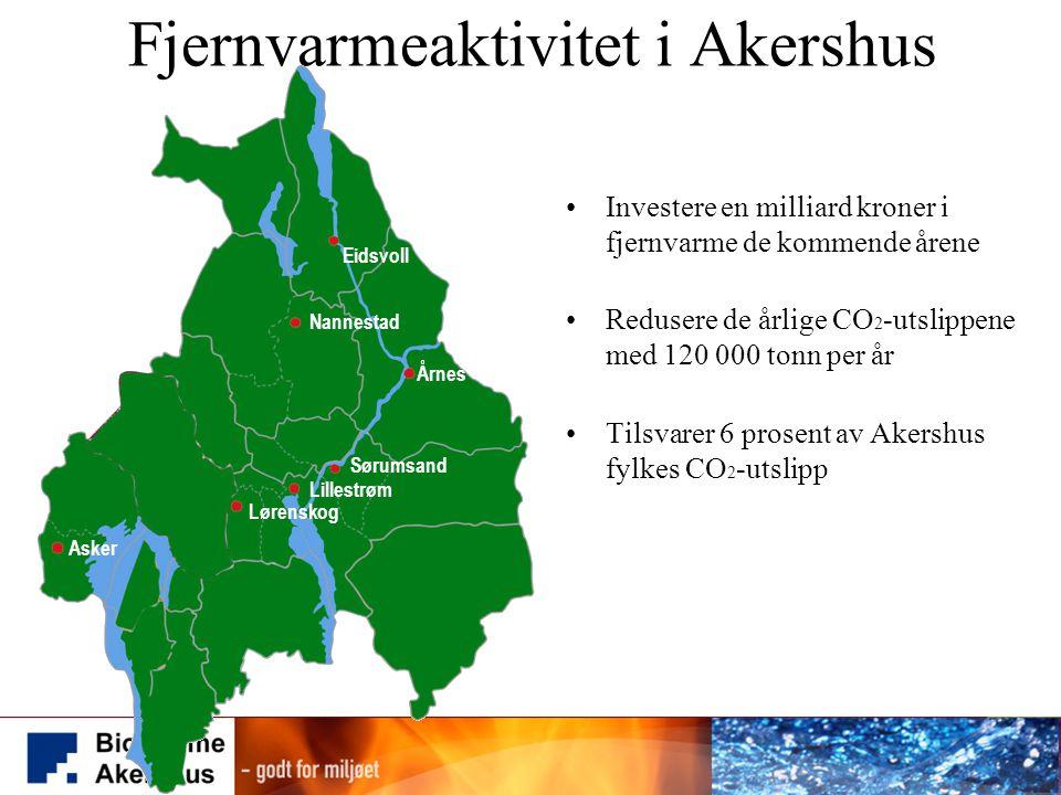 Fjernvarmeaktivitet i Akershus