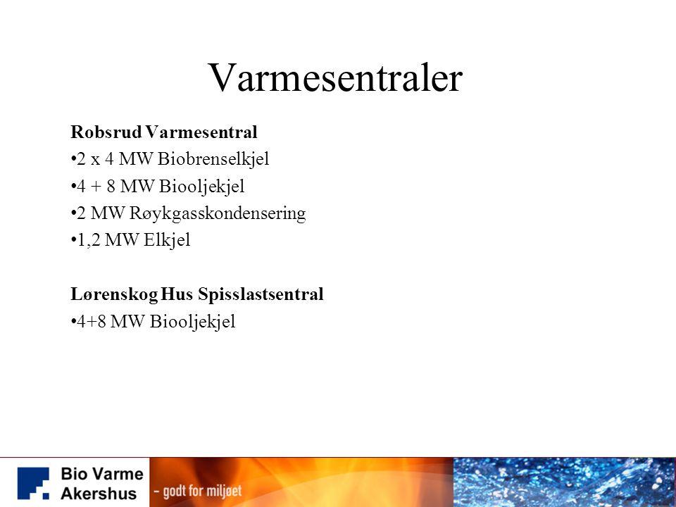 Varmesentraler Robsrud Varmesentral 2 x 4 MW Biobrenselkjel