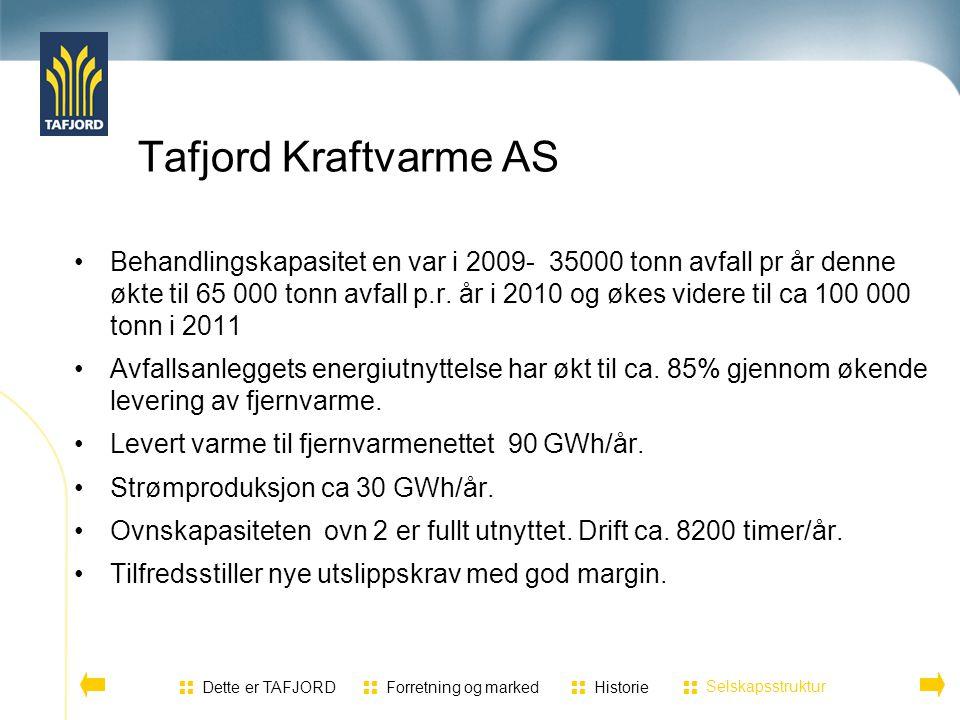 Tafjord Kraftvarme AS