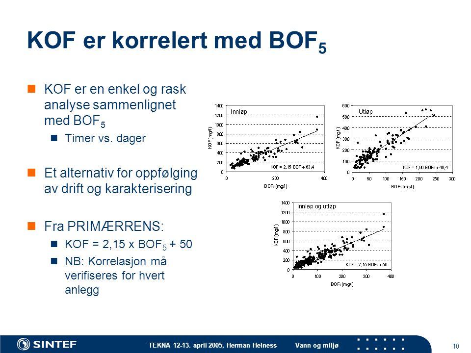 KOF er korrelert med BOF5