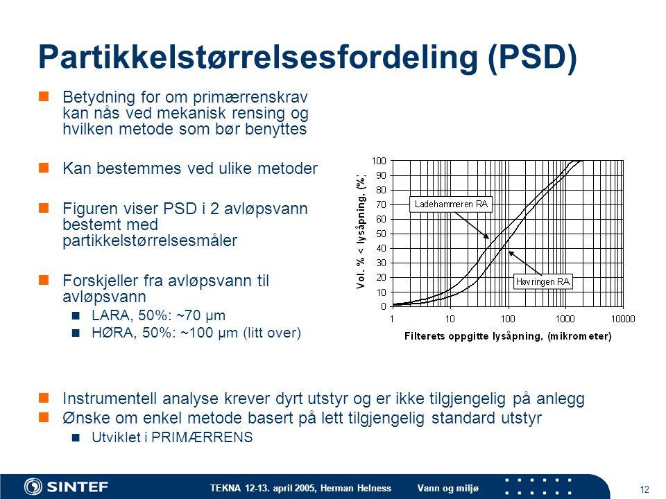 Partikkelstørrelsesfordeling (PSD)