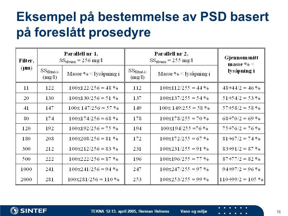 Eksempel på bestemmelse av PSD basert på foreslått prosedyre