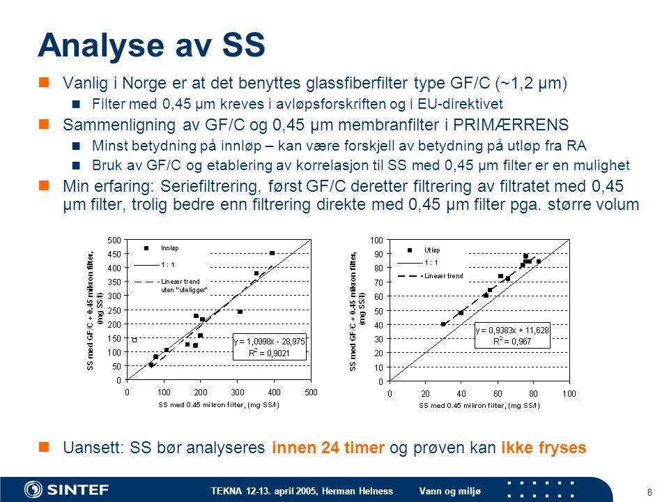 Analyse av SS Vanlig i Norge er at det benyttes glassfiberfilter type GF/C (~1,2 µm)