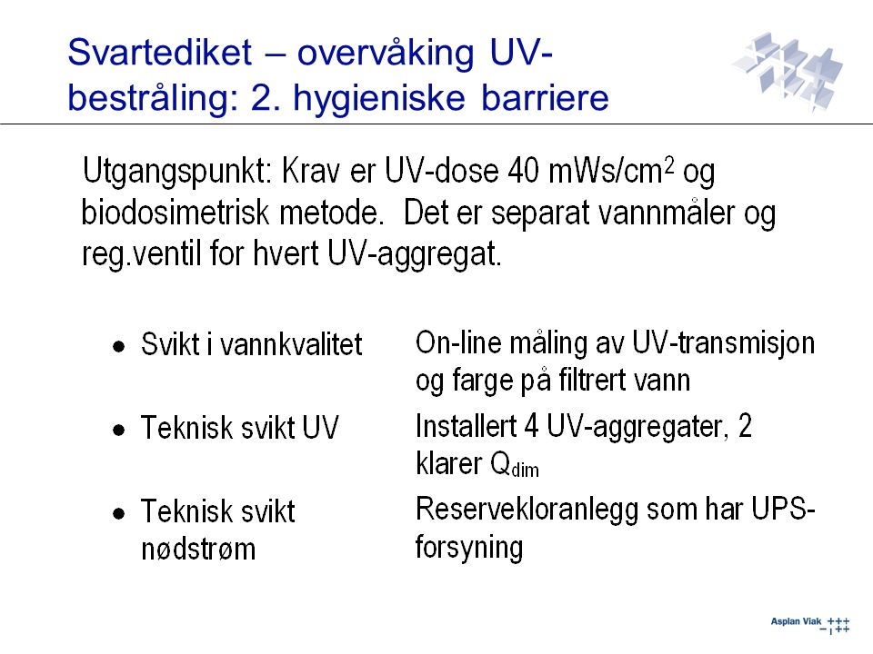 Svartediket – overvåking UV-bestråling: 2. hygieniske barriere