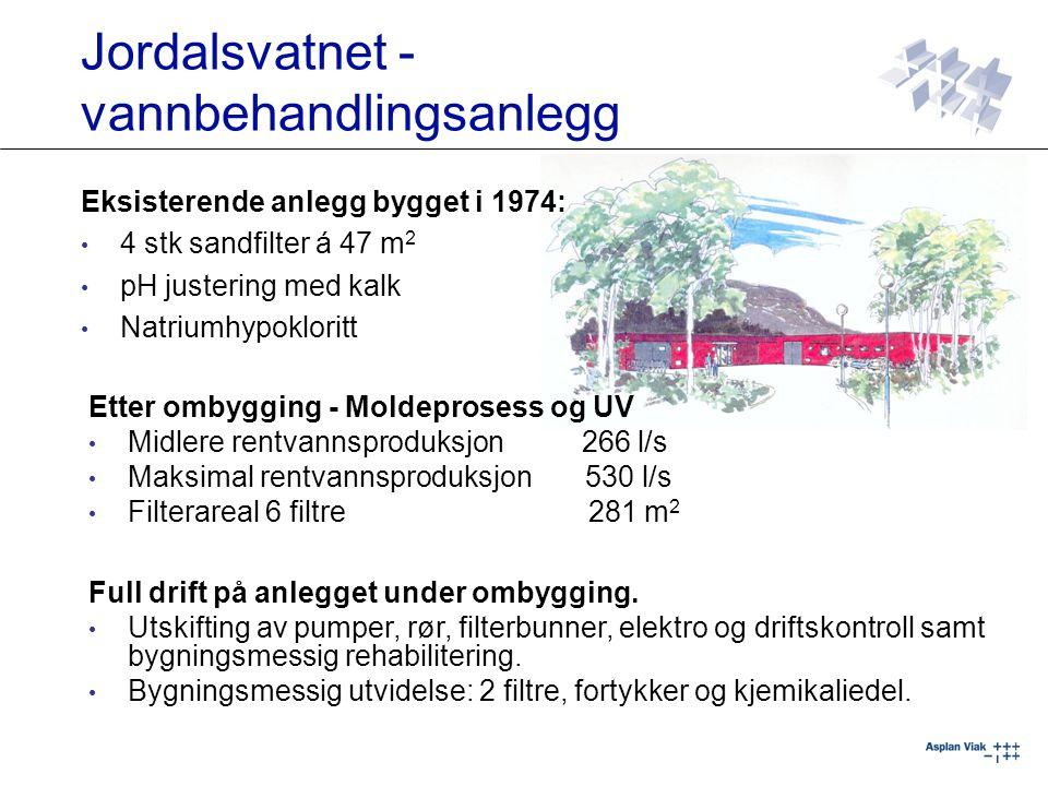 Jordalsvatnet - vannbehandlingsanlegg