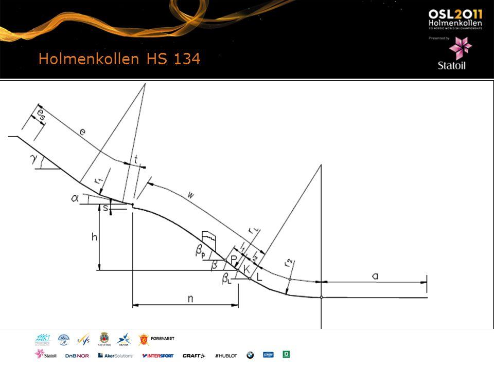 Holmenkollen HS 134