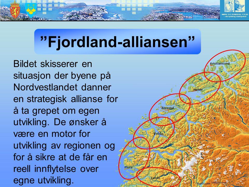 Fjordland-alliansen