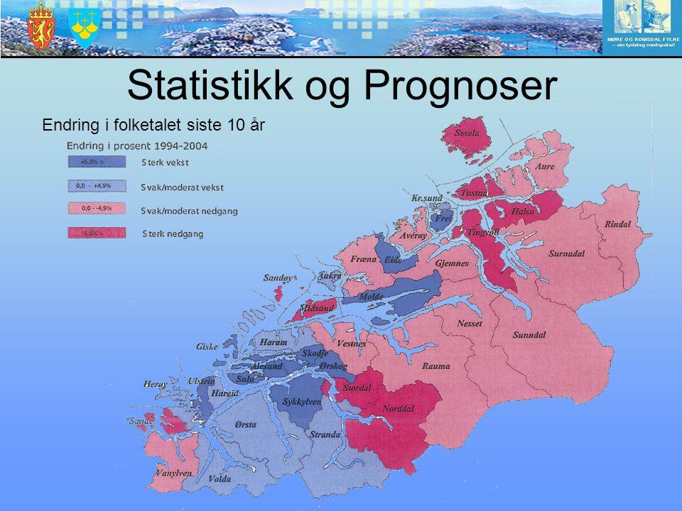 Statistikk og Prognoser