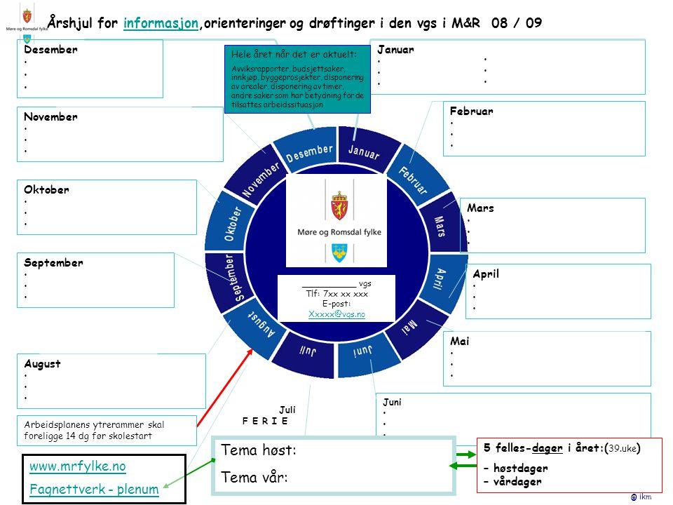 Årshjul for informasjon,orienteringer og drøftinger i den vgs i M&R 08 / 09