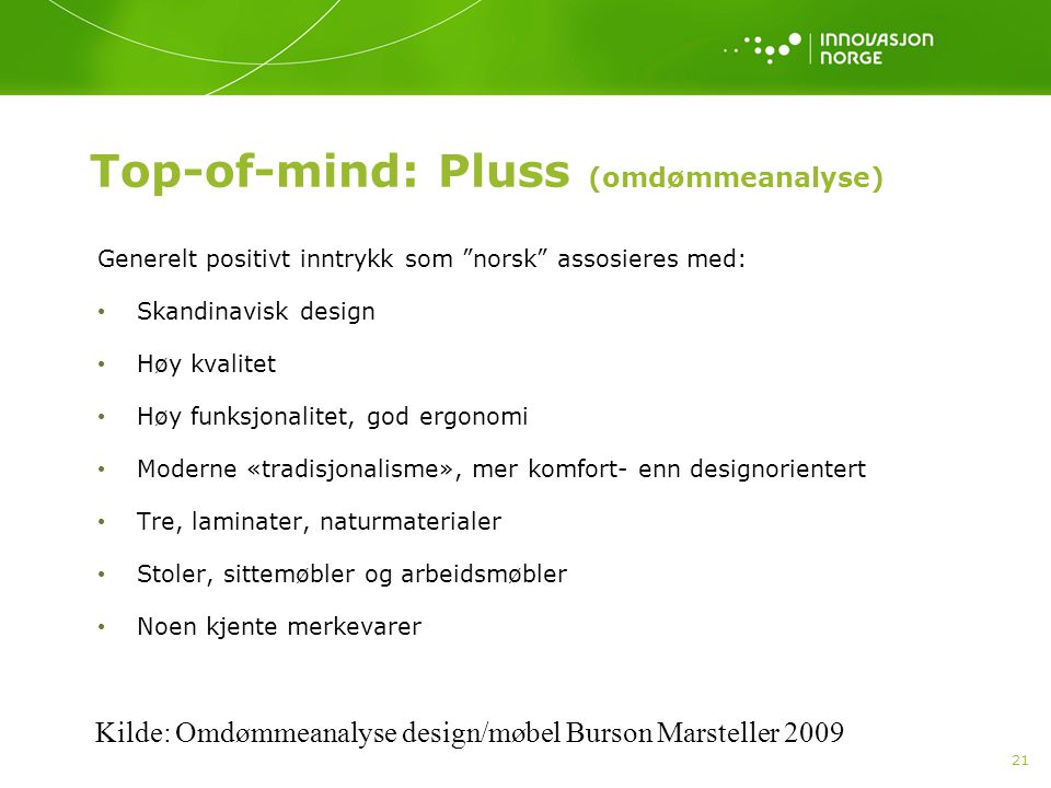 Top-of-mind: Pluss (omdømmeanalyse)