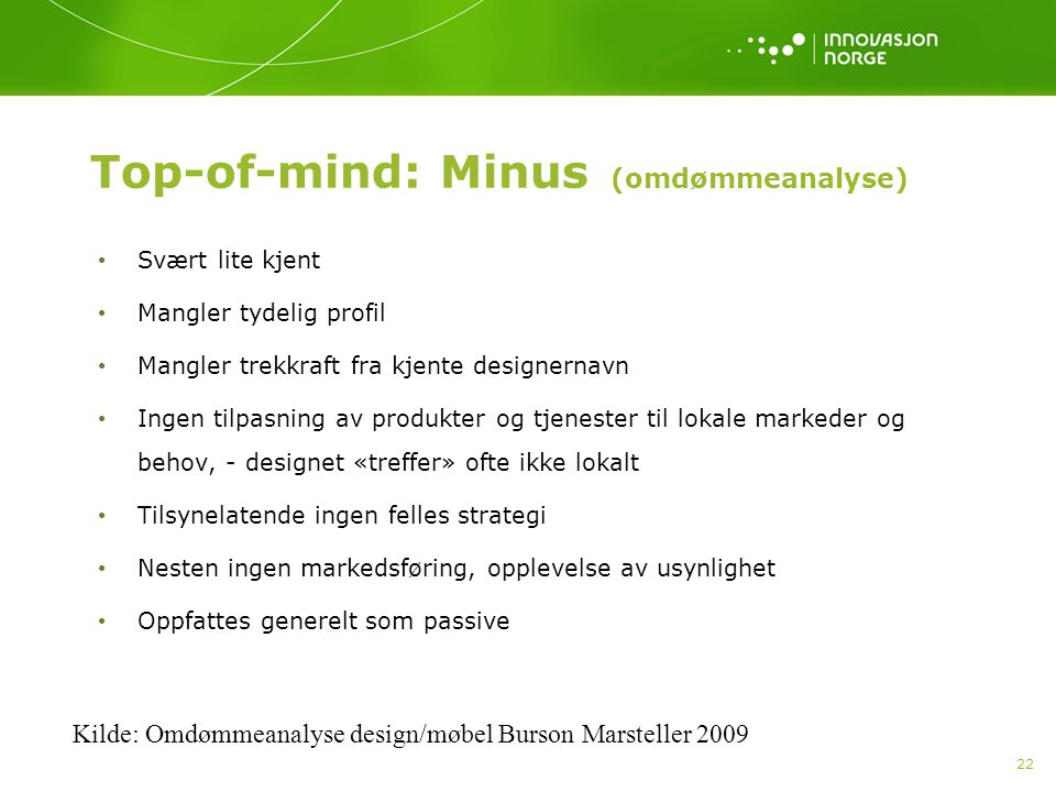 Top-of-mind: Minus (omdømmeanalyse)