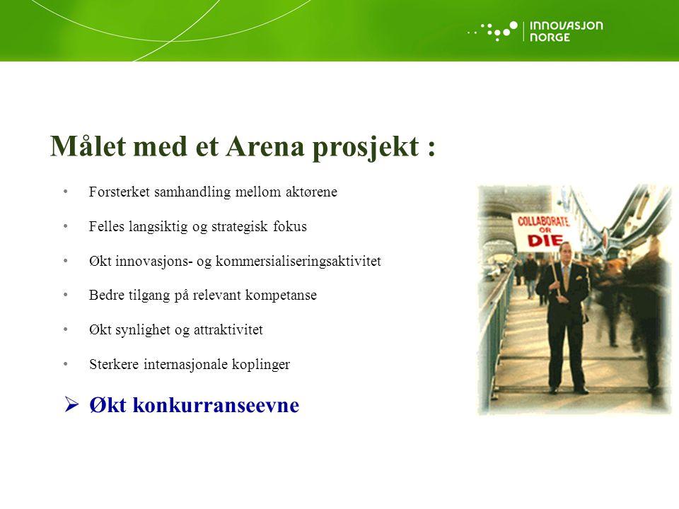 Målet med et Arena prosjekt :