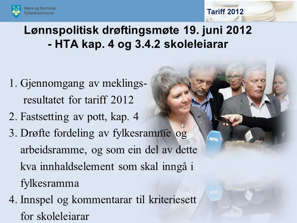 Lønnspolitisk drøftingsmøte 19. juni 2012 - HTA kap. 4 og 3. 4