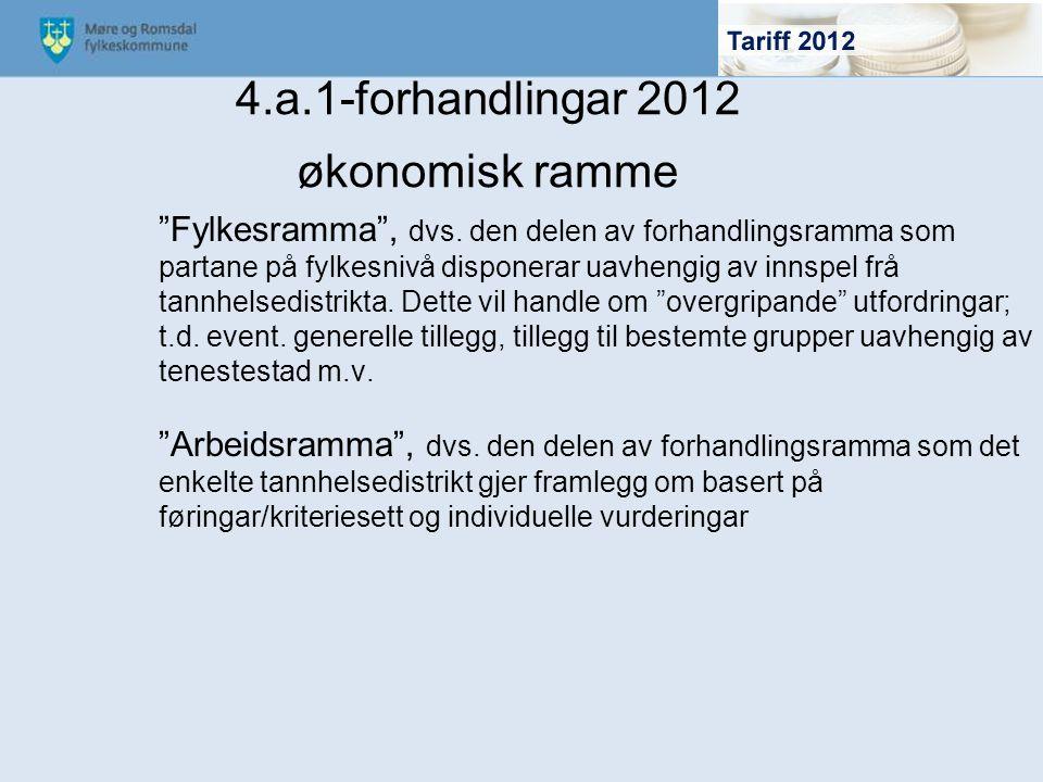 4.a.1-forhandlingar 2012 økonomisk ramme