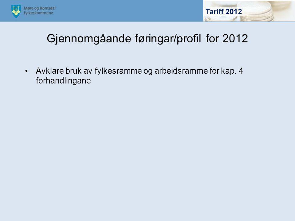 Gjennomgåande føringar/profil for 2012