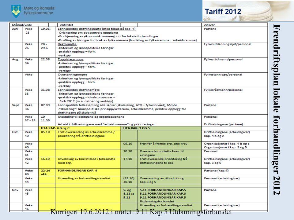 Frendriftsplan lokale forhandlinger 2012