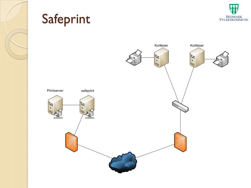 Safeprint