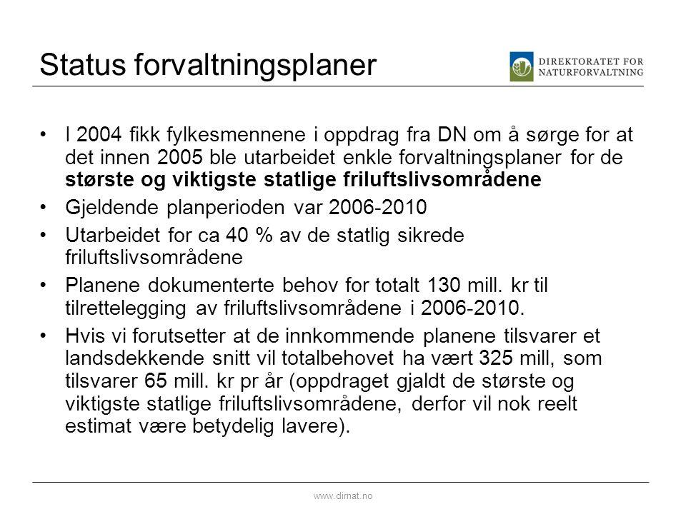 Status forvaltningsplaner