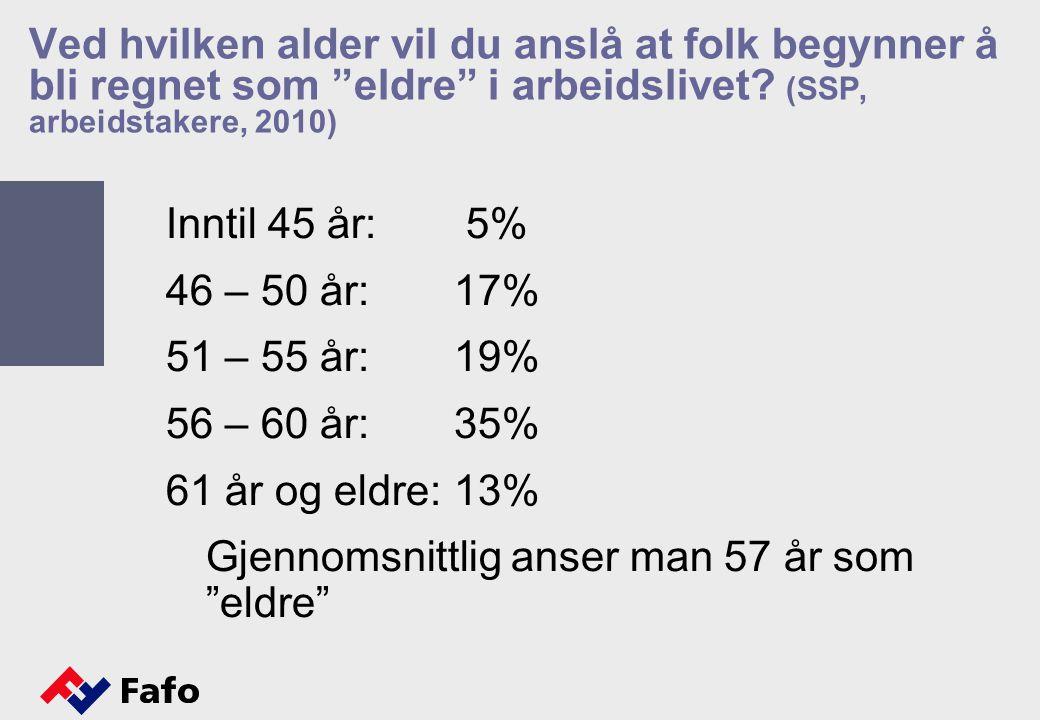 Ved hvilken alder vil du anslå at folk begynner å bli regnet som eldre i arbeidslivet (SSP, arbeidstakere, 2010)
