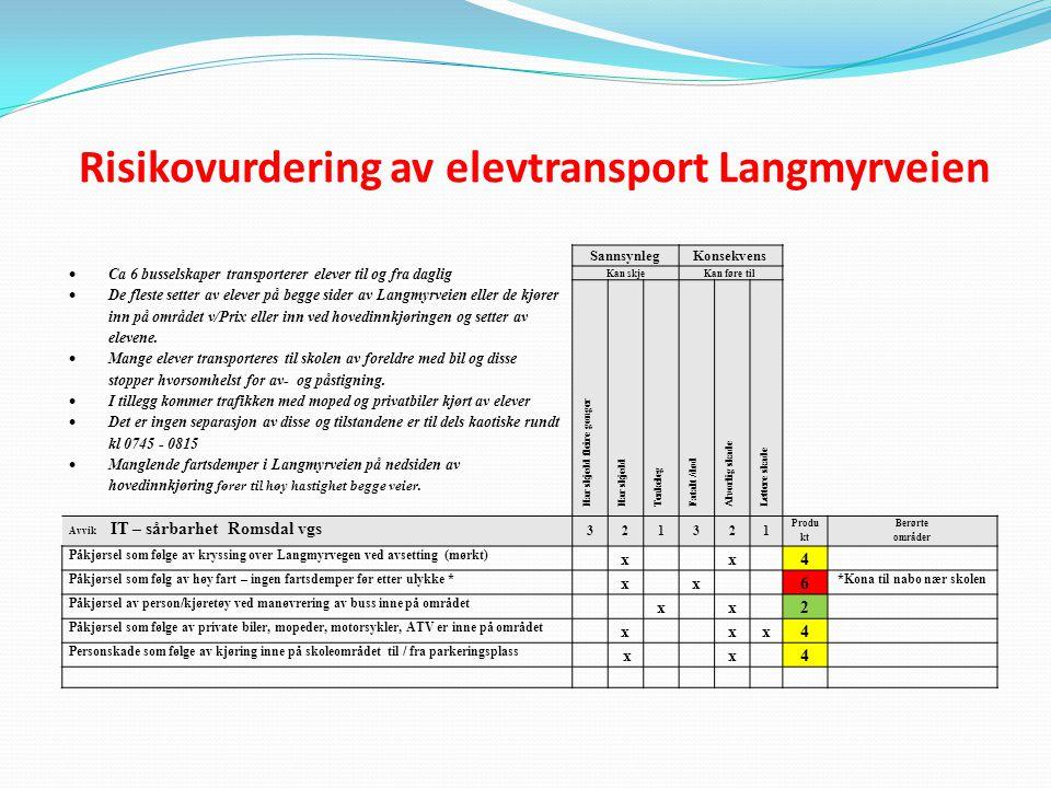 Risikovurdering av elevtransport Langmyrveien
