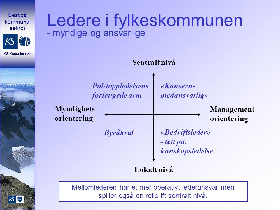 Ledere i fylkeskommunen - myndige og ansvarlige