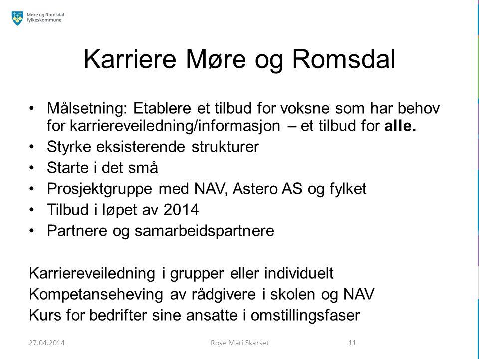 Karriere Møre og Romsdal