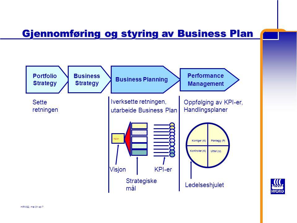 Gjennomføring og styring av Business Plan