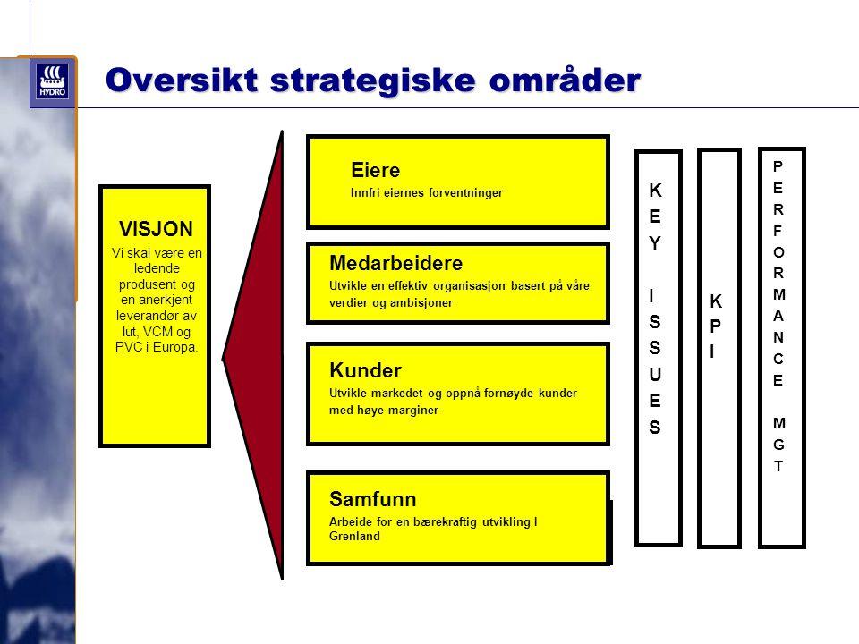 Oversikt strategiske områder